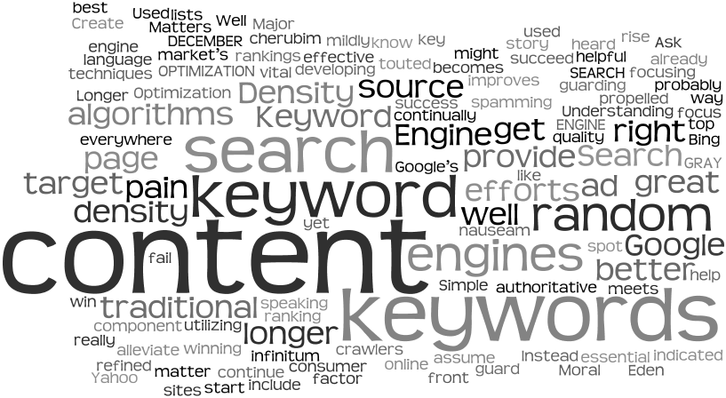Keyword Density - A Factor in Search Engine Optimization SEO