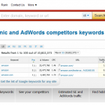 SEMRush - SEO SEM Keyword Research and Analysis Tool